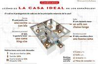 Conforama casa ideal de los españoles cocina ideal de los españoles cocina con isla cocina americana cocina vanguardista cocina rústica