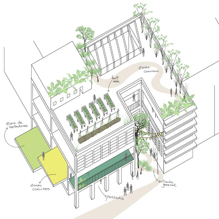 Arquitectura & FM: Del Build to Rent al Co-living, Roca Barcelona Gallery, Roca,  Co-living, Col·legi d'Arquitectes de Catalunya ,Associació Catalana de Facility Management , COAC,